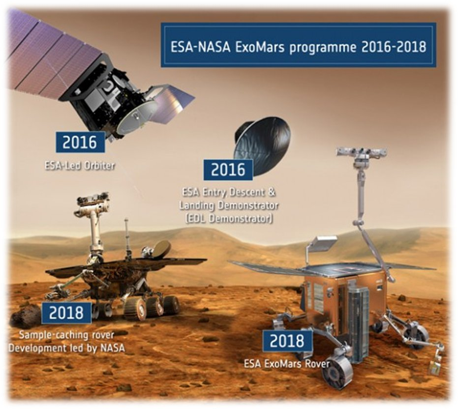 exomars_program.jpg